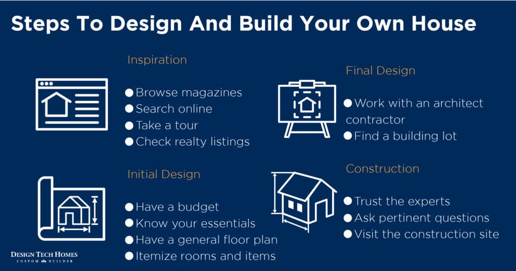 The Ultimate Beginner's Guide to Designing Your Own Home 12