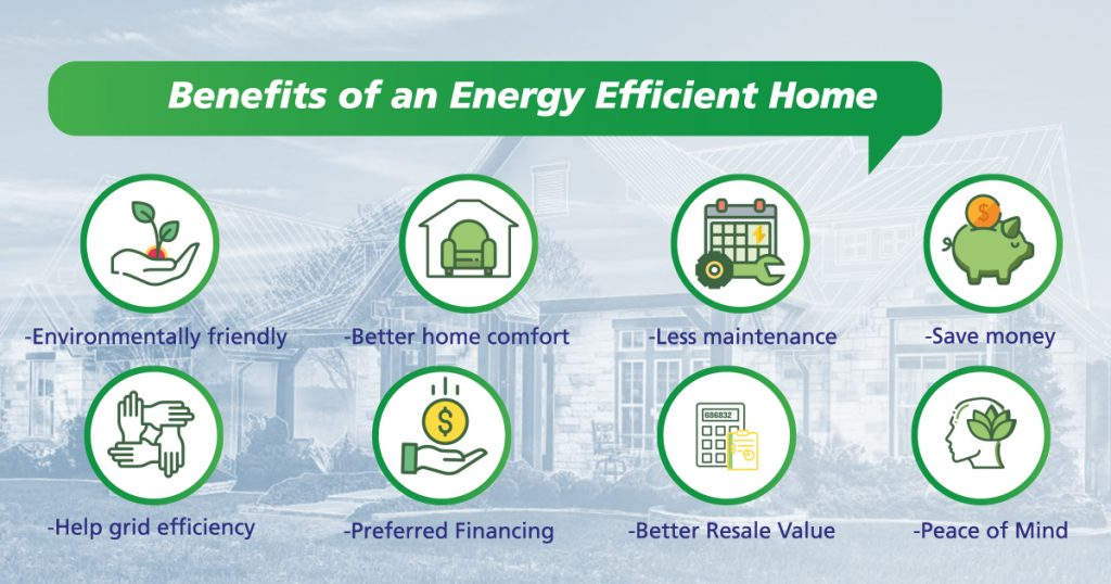 Home Energy Efficiency - Everything You Need for an Efficient Home in 2020 2