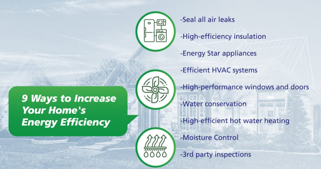 Home Energy Efficiency - Everything You Need for an Efficient Home in 2020 6