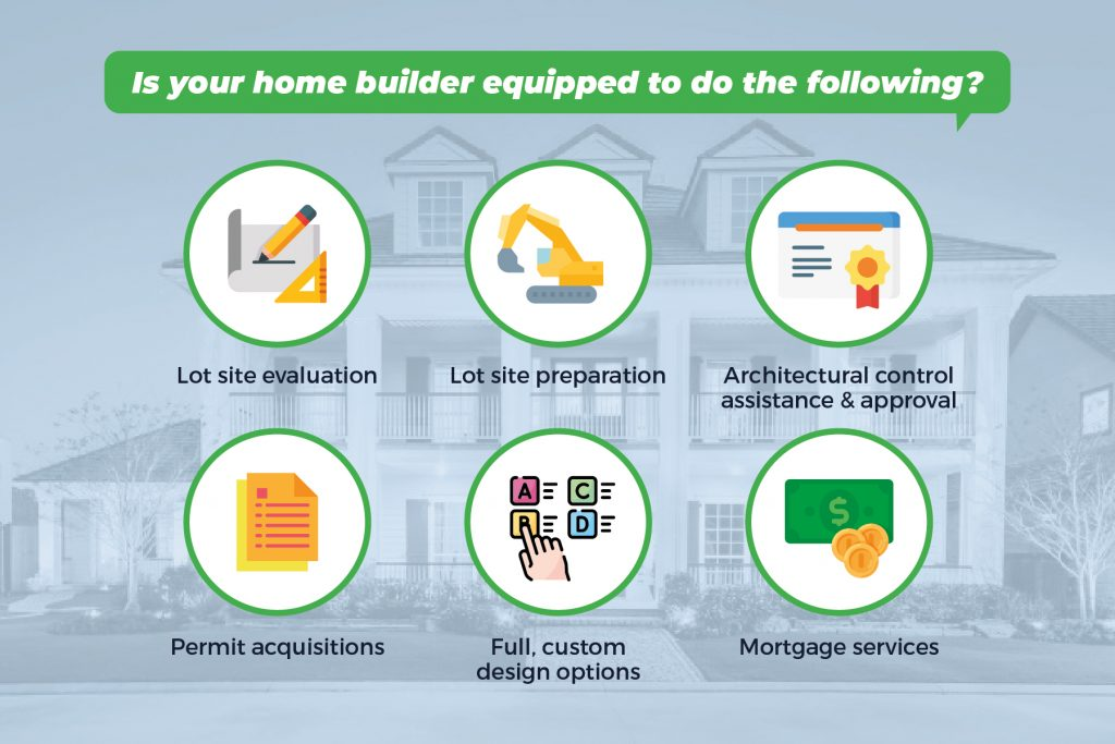 a home builder should provide this when building a home on your lot